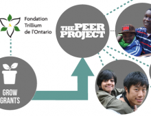We are expanding to help more at-risk kids thanks to the Trillium Foundation!